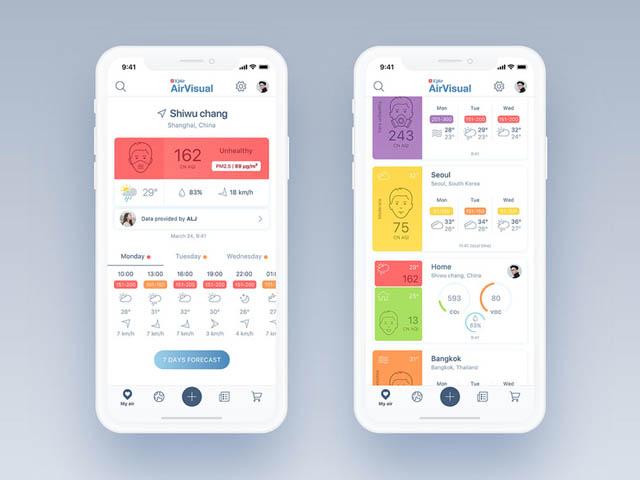 App đo ô nhiễm không khí AirVisual