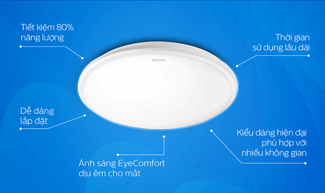 Đèn ốp trần của Philips có thể tiết kiệm lên tới 80% điện năng tiêu thụ